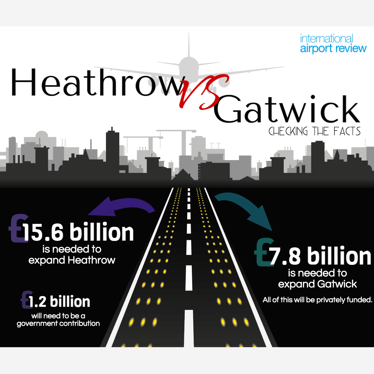 Gatwick Airport To London Travel Time
